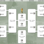 2014ワールドカップ トーナメント予想